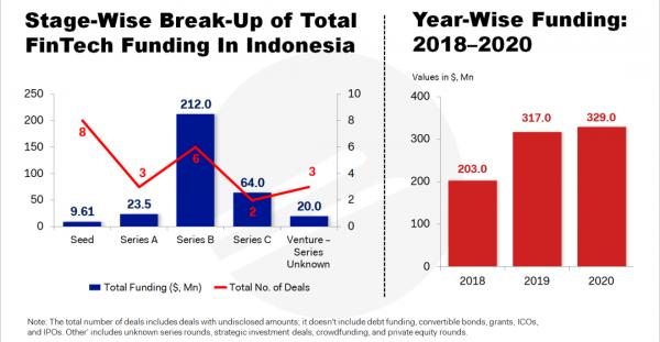 印尼5大热门行业有哪些?OPT DOLLAR 朵拉一文全解