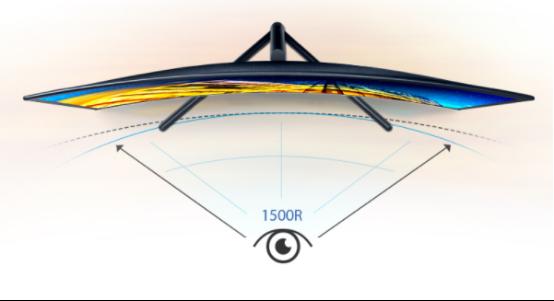 电竞玩家御用21:9带鱼屏曲面显示器分析(图2)