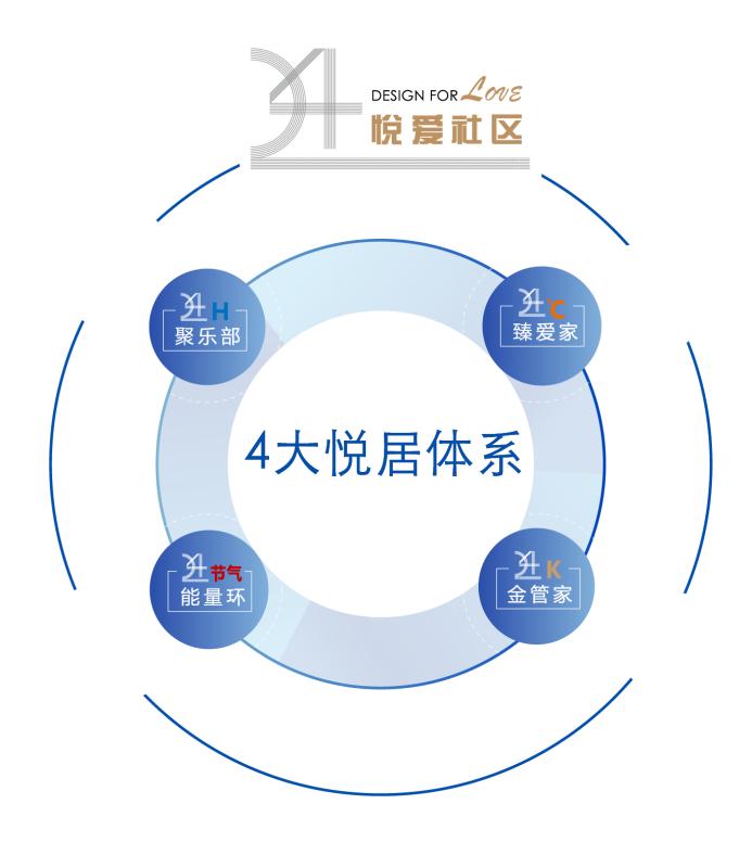 大发地产融资成本持续优化,成长性获业界及投资者高度认可